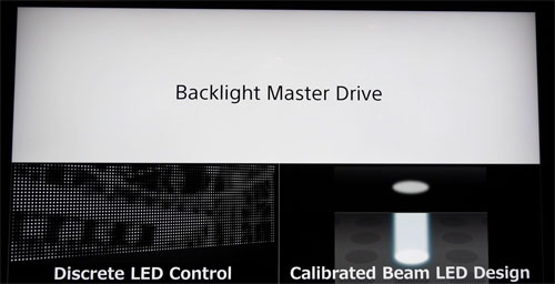 Backlight Master Drive