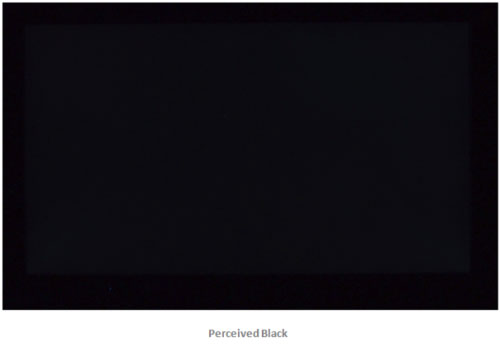 Perceived black