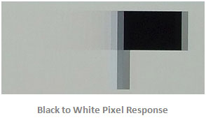 Black-to-white pixel response