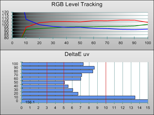 RGB Tracking in [Movie] mode