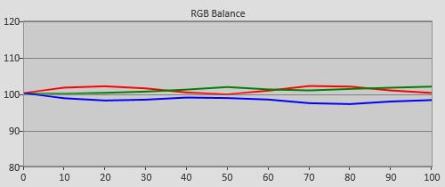 LG 49UB850V (UB850V/ UB8500) Review
