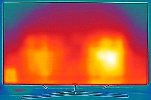 Thermal scan