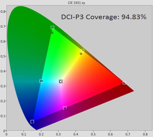 Sony KD-65XD9305 (XD93) Review